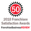 Franchise Business Review Recognizes Jellystone - Yogi Bear's Jellystone Park Franchise 7