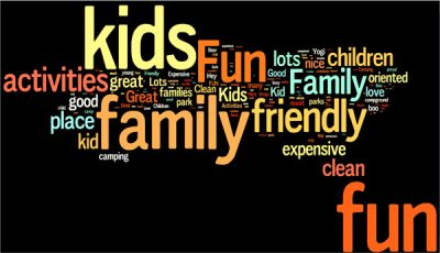 jellystone-park-word-cloud-web